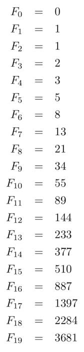 The first twenty Fibonacci numbers go here.